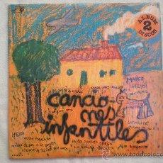 Discos de vinilo: 24 CANCIONES INFANTILES_DOBLE VINILO_MARCO,HEIDI,SANDOKAN,SUSANITA,DON PEPITO_1977. Lote 28004806