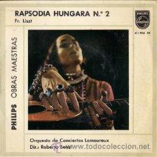 Discos de vinilo: LISZT - RAPSODIA HÚNGARA Nº 2 - 1964. Lote 28633933