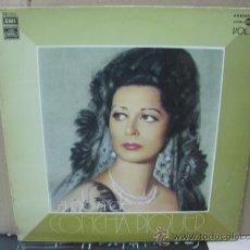 Discos de vinilo: CONCHA PIQUER - LA OBRA DE ...VOL.IV - EMI 1975. Lote 30085509