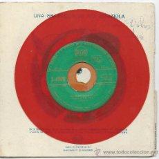 Discos de vinilo: EP-CUENTOS INFANTILES- UNA AVENTURA DE REINA- WALT DISNEY- RCA-CON CARATULAS. Lote 30513375