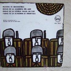 Discos de vinilo: CANCIONERO FRENTE JUVENTUDES - SINGLE DONCEL1963- ORQUESTA CADENA AZUL RADIODIFUSION -PORTADA MAXIMO. Lote 30873733