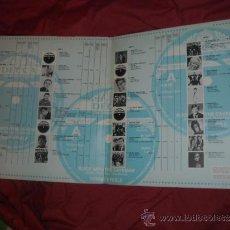 Discos de vinilo: BRITISH GRAFFITTI 32 ORIGINAL OLDIES DECCA RECORDS 2 LP VER FOTOS ADICIONALES. Lote 31548058