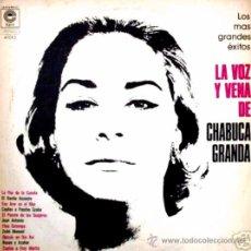 Discos de vinilo: LP RECOPILATORIO DE CHABUCA GRANDA AÑO 1975 EDICIÓN ARGENTINA. Lote 35487824