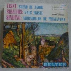 Discos de vinilo: ORQUESTA DE LA ÓPERA DE VIENA, EDUARD LINDENBERG - EP BELTER - 16.078 - ESPAÑA 1964 - SC. Lote 36379285