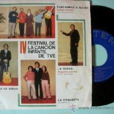 Discos de vinilo: SINGLE EP IV FESTIVAL DE LA CANCIÓN INFANTIL DE TVE. Lote 37420735