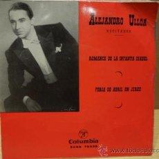 Discos de vinilo: ALEJANDRO ULLOA. RECITADOS. ROMANCE DE LA INFANTA ISABEL. EP COLUMBIA 1962. CALIDAD NORMAL. ***/***. Lote 38253191