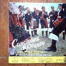 Discos de vinilo: CORAL DE RUADA DE ORENSE - CANCIONES DE ORENSE VOL 3 . Lote 38584202