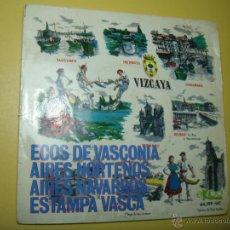 Discos de vinilo: EP FOLKLORE EUSKALDUN. VASCO. Lote 39792705