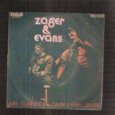 Discos de vinilo: ZAGER EVANS MR TURNKEY. Lote 41396760