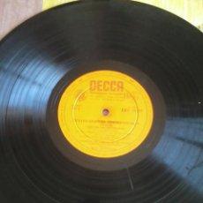 Discos de vinilo: CUATRO GRANDES CONCIERTOS OP. 8 VIVALDI . LAS CUATRO ESTACIONES. SIN CARATULA. Lote 42353103