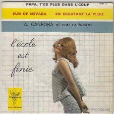 Discos de vinilo: A. CANFORA, L'ECOLE EST FINI, EDITADO POR TRIANON EN LOS AÑOS 50. Lote 42868157