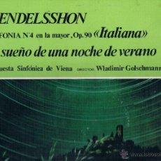 Discos de vinilo: MENDELSSHON SINFONICA DE VIENA. Lote 43612229