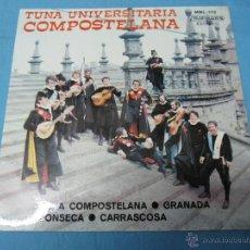 Discos de vinilo: EP SINGLE TUNA UNIVERSITARIA COMPOSTELANA 1975. Lote 44459531