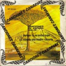 Discos de vinilo: LA PARRANDA DE MILAN- CANCIONES DE LAS ISLAS CANARIAS SINGLE RARO 1968 SPAIN. Lote 44521142