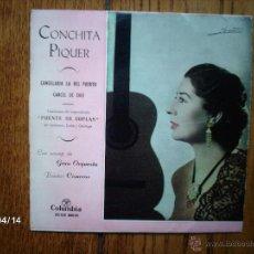 Discos de vinil: CONCHITA PIQUER . CANDELARIA LA DEL PUERTO + CARCEL DE ORO . Lote 47091678