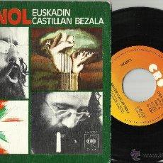 Discos de vinilo: IMANOL SINGLE EUSKADIN CASTILLAN BEZALA.ESPAÑA 1977. Lote 48137633
