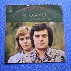 Discos de vinilo: YERBABUENA SINGLE HISPAVOX 1975 PDELUXE. Lote 48424047