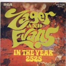 Discos de vinilo: ZAGER & EVANS (SOLO CARATULA). Lote 48740696