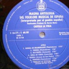 Discos de vinilo: AVILA .FOLKLORE ESPAÑOL.COLECCION GARCIA MATOS. Lote 49686096