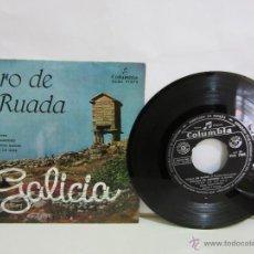 Discos de vinilo: CORO DE RUADA - ALALA DE BANDE - FOLIADA DE AMOEIRO + 2 TEMAS - 1959 - EP - VG+/VG. Lote 50431864
