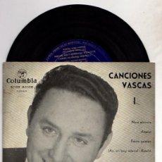 Discos de vinilo: CANCIONES VASCAS. CARLOS MUNGUIA (TENOR). COLUMBIA. DISCO MICROSURCO 45 R.P.M.. Lote 51141409
