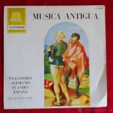 Discos de vinilo: MUSICA ANTIGUA GÓTICO / RENACIMIENTO LP TELEFUNKEN TLY 99529 ESPAÑA 1967 1ª EDICION EXCELENTE. Lote 51375958