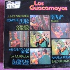 Discos de vinilo: LP - LOS GUACAMAYOS - MISMO TITULO (SPAIN, DISCOPHON 1977). Lote 52659864