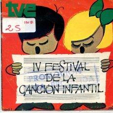 Discos de vinilo: IV FESTIVAL DE LA CANCION INFANTIL - CELIA / PALABRITAS / LA ORQUESTA (SINGLE 1970). Lote 52759599