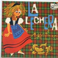 Discos de vinilo: LA LECHERA (TEATRO INVISIBLE DE RADIO NACIONAL DE BARCELONA 1966) VINILO ROJO. Lote 95693970