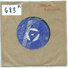 Discos de vinilo: NIÑA DE ANTEQUERA / RUISEÑOR / MAMBO MACARENO + 2 (EP PROMO 1965). Lote 53501296