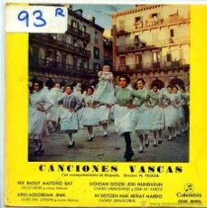 Discos de vinilo: REGIONAL - CANCIONES VASCAS (VARIOS) / NIK BADUT MAITEÑO BAT + 3 (EP 1963). Lote 55033181