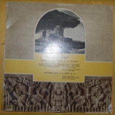Discos de vinilo: LP - DOCUMENTO RADIOFONICO - MENDELSSOHN SINFONIA Nº 3, ESCOCESA / HAYDN SINFONIA Nº 100, MILITAR. Lote 56659341