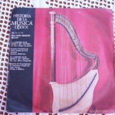 Discos de vinilo: HISTORIA DE LA MÚSICA CODEX VOL. II Nº 11 W. AMADEUS MOZART SINGLE 1966. Lote 57428468