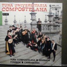 Discos de vinilo: DISCO - VINILO - EP - TUNA UNIVERSITARIA COMPOSTELANA - MIRMAN´S - 1975. Lote 58303945