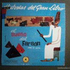 Discos de vinilo: HISTORIAS DEL GRAN LIBRO - EL SUEÑO DEL FARAON - 7 TTB-4039 - 1961 - LA BIBLIA AL ALCANCE DE TODOS. Lote 58330942