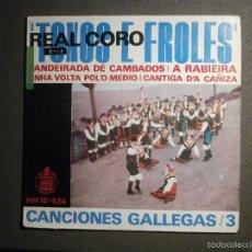 Discos de vinilo: DISCO - VINILO - EP - TOXOS E FROLES - REAL CORO - CANCIONES GALLEGAS / 3 - HISPAVOX 1963. Lote 58330962
