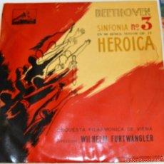 Discos de vinilo: FURTWANGLER - 3ª SINFONIA BEETHOVEN - LA VOZ DE SU AMO. Lote 58451878