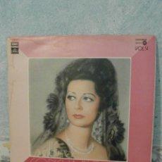 Discos de vinilo: DISCO - VINILO - LP - LA OBRA DE CONCHA PIQUER VOL. V - EMI ODEON REGAL - 1975. Lote 58555726
