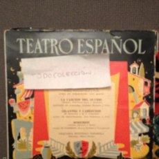Discos de vinilo: ORQUESTA SINFONICA ESPAÑOLA TEATRO ESPAÑOL REGAL DOS DISCOS: DUETTOS COMICOS / DOÑA FRANCISQUITA. Lote 60723107