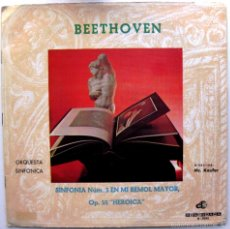 Discos de vinilo: BEETHOVEN - SINFONIA N.3 HEROICA - DIR. MC KAUFER - LP DISCORAMA 1964 BPY. Lote 61331843