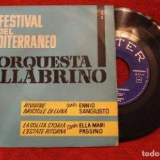 Discos de vinilo: ORQUESTA FALLABRINO-RIVIVERE / BRICIOLE DI LUNA -1962 EP 7 (EX/EX+) D. Lote 62271940