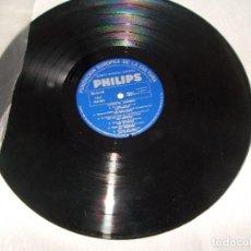 Discos de vinilo: FUNDACIÓN EUROPEA PARA LA CULTURA . Lote 62617872