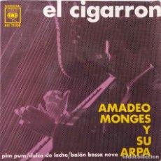 Discos de vinilo: AMADEO MONGES Y SU ARPA. PIM PUM. EP ESPAÑA.. Lote 67159413