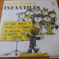 Discos de vinilo: CORO DE LAS ESCUELAS DE AVEMARIANAS - CANCIONES INFANTILES - OBSEQUIO MG EP 1969. Lote 68050357