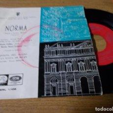 Discos de vinilo: NORMA. MARIA CALLAS, NICOLA ROSSI-LEMENI. ORQUESTA DEL TEATRO DE LA SCALA DE MILAN.. Lote 68971913