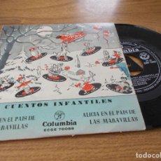 Discos de vinilo: CUENTOS INFANTILES. ALICIA EN EL PAIS DE LAS MARAVILLAS.. Lote 71111233