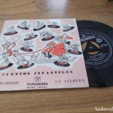 Discos de vinilo: CUENTOS INFANTILES. LOS DOS CONEJOS. LA LECHERA.. Lote 71111277
