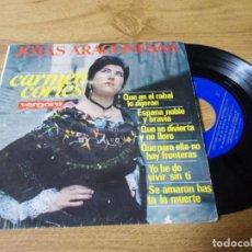 Discos de vinilo: JOTAS ARAGONESAS. CARMEN CORTES. Lote 71732295