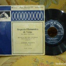 Discos de vinilo: ORQUESTA FILARMÓNICA DE VIENA. KARAJAN. MÚSICA DE LAS ESFERAS-SANGRE VIENESA (STRAUSS).. Lote 72210803