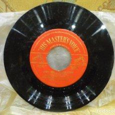Discos de vinilo: ORQUESTA SINFÓNICA DE HAMBURGO DIRIGIDA POR WILHELM SCHOCHTER. WAGNER: LOHENGRIN.. Lote 72274427